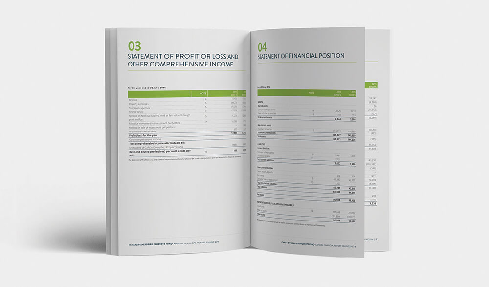 Annual Report Designers Melbourne